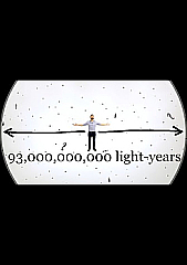 Misconceptions About the Universe